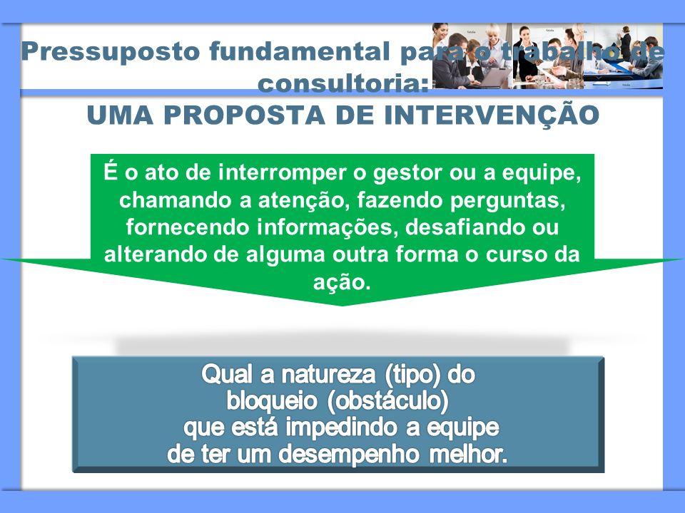 Pressuposto fundamental para o trabalho de consultoria: UMA PROPOSTA DE INTERVENÇÃO É o ato de interromper o gestor ou a equipe, chamando a atenção, f