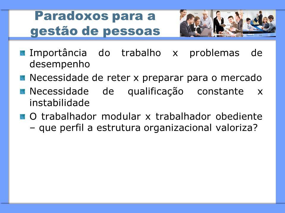 Paradoxos para a gestão de pessoas Importância do trabalho x problemas de desempenho Necessidade de reter x preparar para o mercado Necessidade de qua