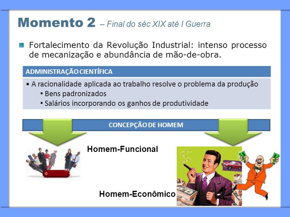 Homem-Econômico ADMINISTRAÇÃO CIENTÍFICA A racionalidade aplicada ao trabalho resolve o problema da produção Bens padronizados Salários incorporando o