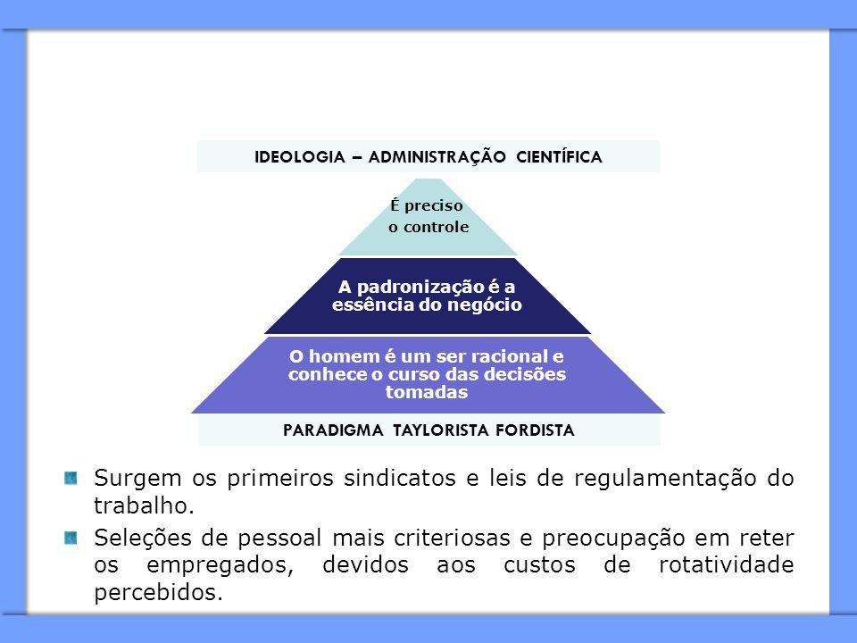 IDEOLOGIA – ADMINISTRAÇÃO CIENTÍFICA É preciso o controle A padronização é a essência do negócio O homem é um ser racional e conhece o curso das decis