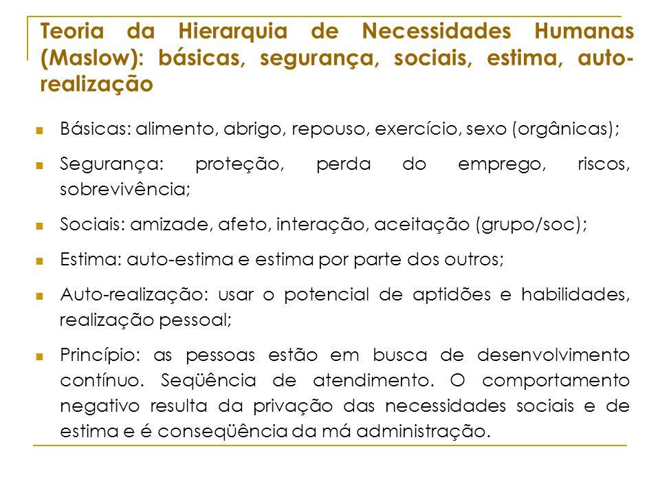 Teoria da Hierarquia de Necessidades Humanas (Maslow): básicas, segurança, sociais, estima, auto- realização Básicas: alimento, abrigo, repouso, exerc