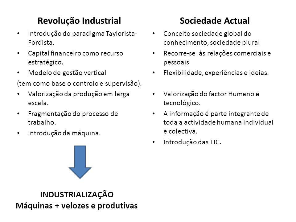 Revolução Industrial Introdução do paradigma Taylorista- Fordista. Capital financeiro como recurso estratégico. Modelo de gestão vertical (tem como ba