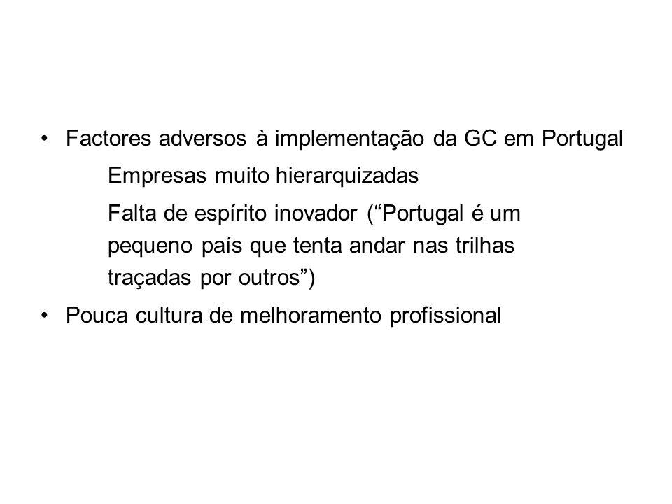 Factores adversos à implementação da GC em Portugal Empresas muito hierarquizadas Falta de espírito inovador (Portugal é um pequeno país que tenta andar nas trilhas traçadas por outros) Pouca cultura de melhoramento profissional