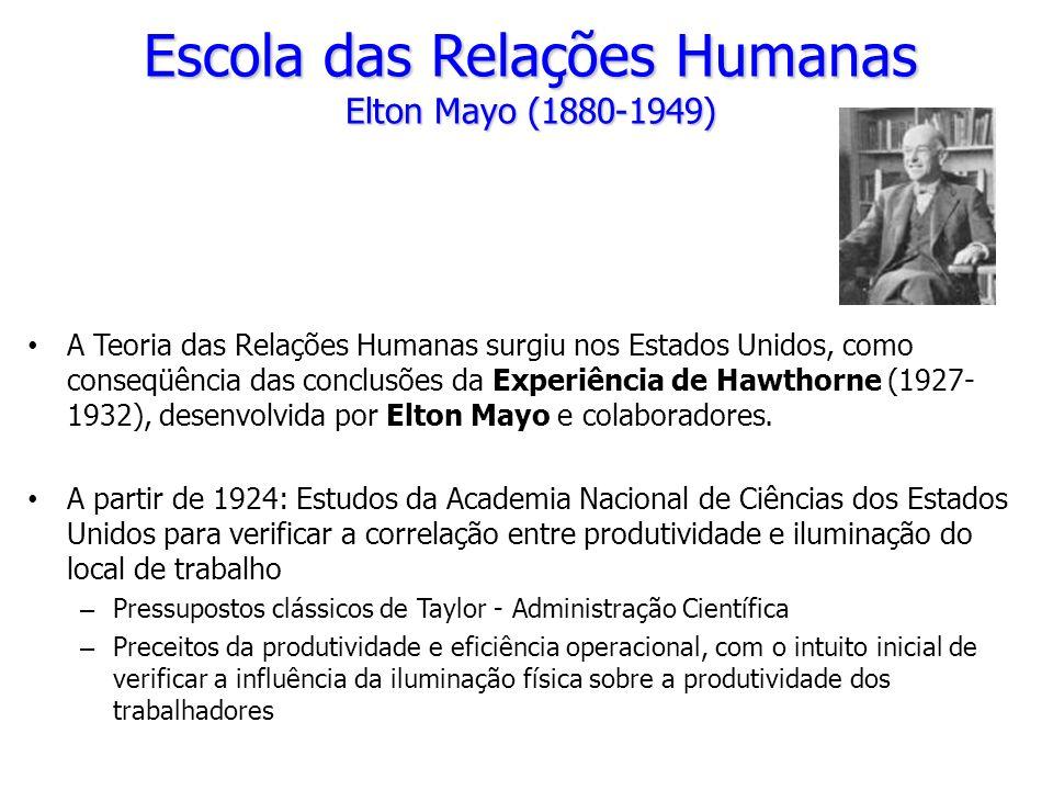 A Teoria das Relações Humanas surgiu nos Estados Unidos, como conseqüência das conclusões da Experiência de Hawthorne (1927- 1932), desenvolvida por E