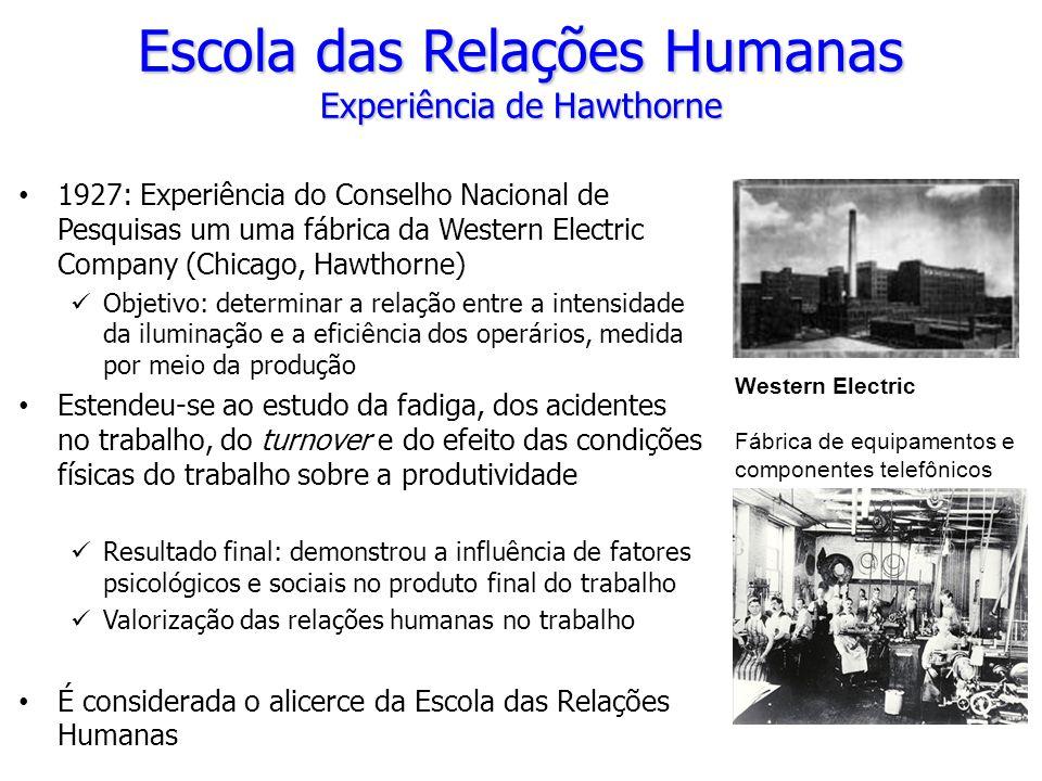 1927: Experiência do Conselho Nacional de Pesquisas um uma fábrica da Western Electric Company (Chicago, Hawthorne) Objetivo: determinar a relação ent