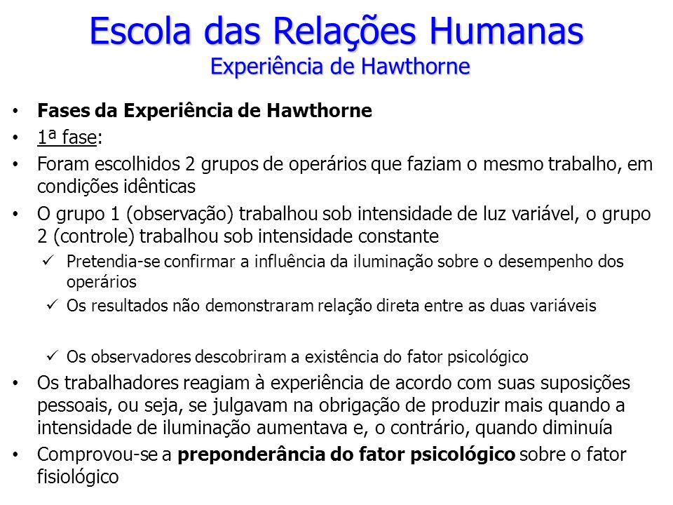 Fases da Experiência de Hawthorne 1ª fase: Foram escolhidos 2 grupos de operários que faziam o mesmo trabalho, em condições idênticas O grupo 1 (obser