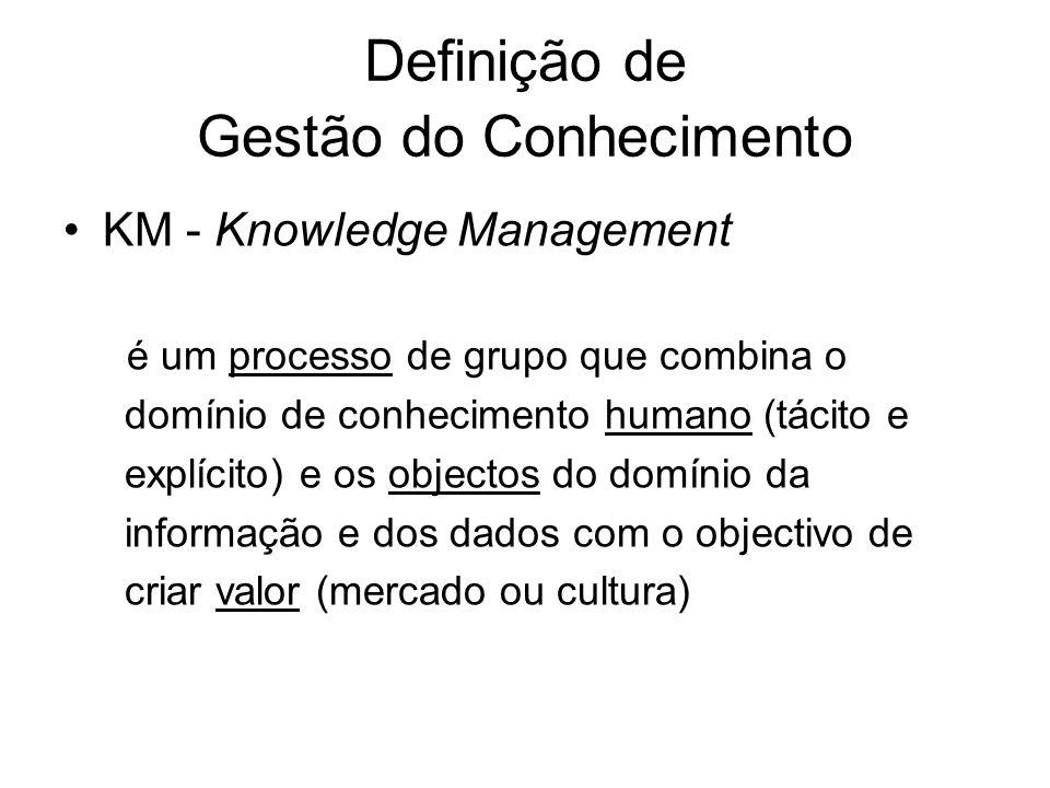Definição de Gestão do Conhecimento KM - Knowledge Management é um processo de grupo que combina o domínio de conhecimento humano (tácito e explícito)