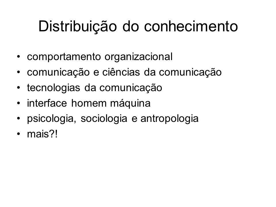 Distribuição do conhecimento comportamento organizacional comunicação e ciências da comunicação tecnologias da comunicação interface homem máquina psi