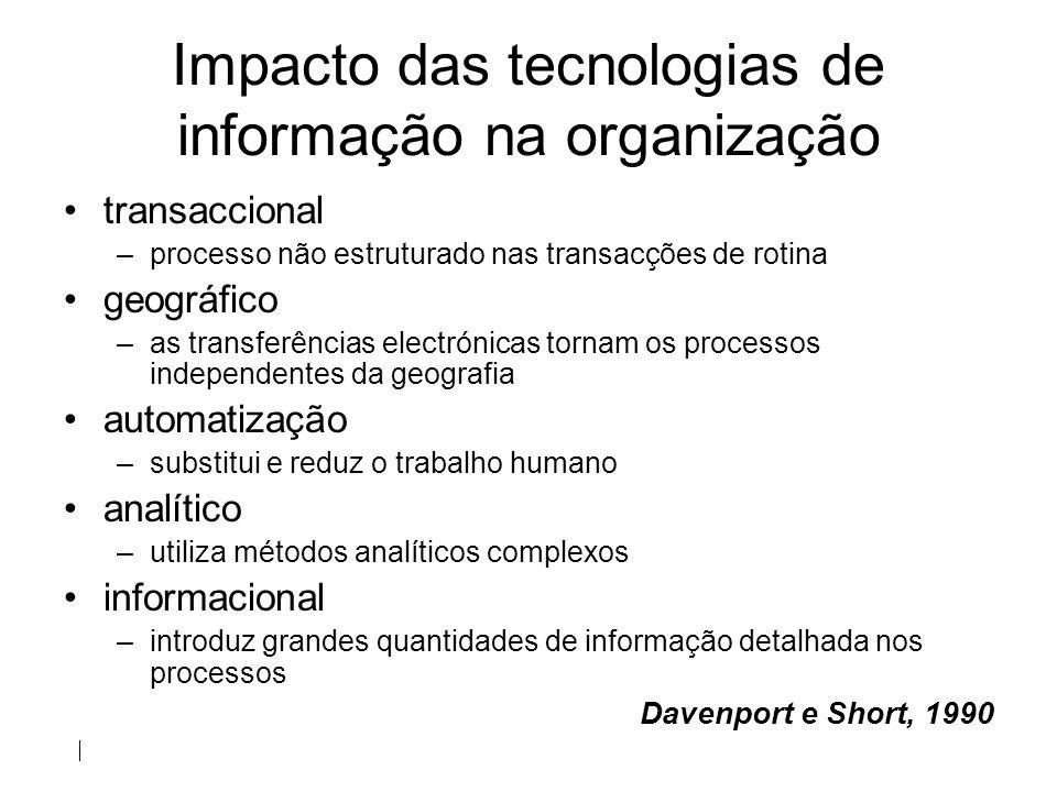Impacto das tecnologias de informação na organização transaccional –processo não estruturado nas transacções de rotina geográfico –as transferências e