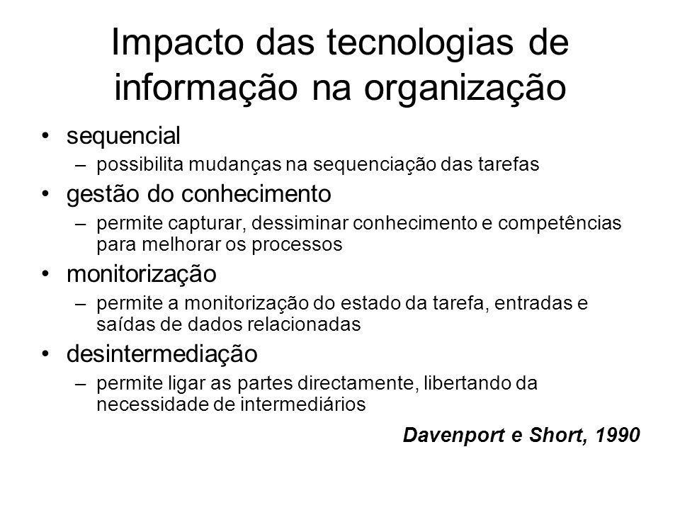 Impacto das tecnologias de informação na organização sequencial –possibilita mudanças na sequenciação das tarefas gestão do conhecimento –permite capt