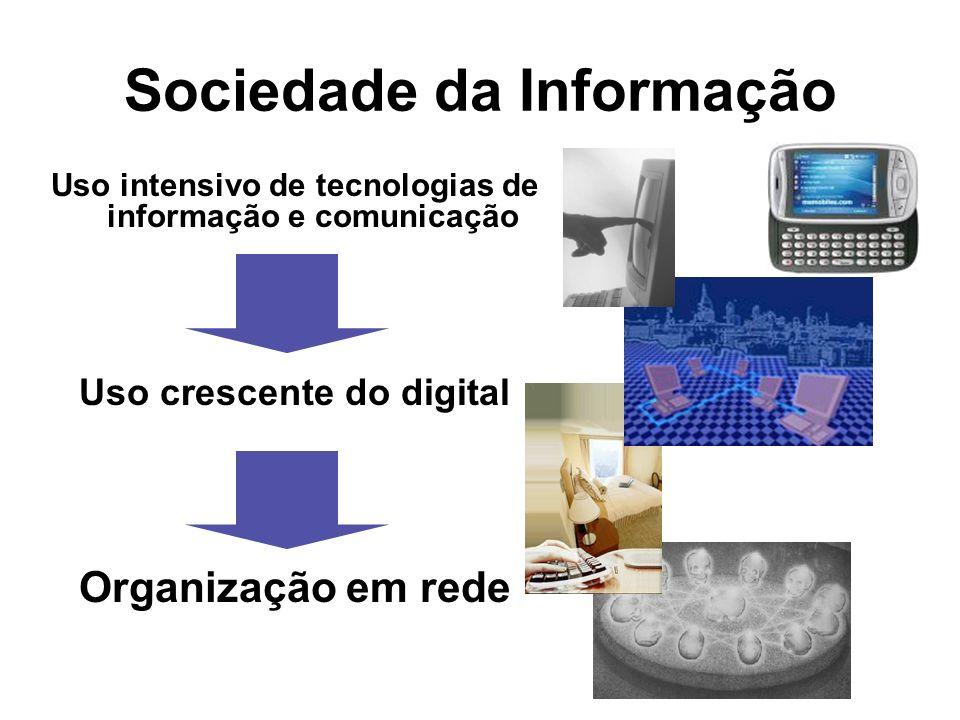Sociedade da Informação Uso intensivo de tecnologias de informação e comunicação Uso crescente do digital Organização em rede