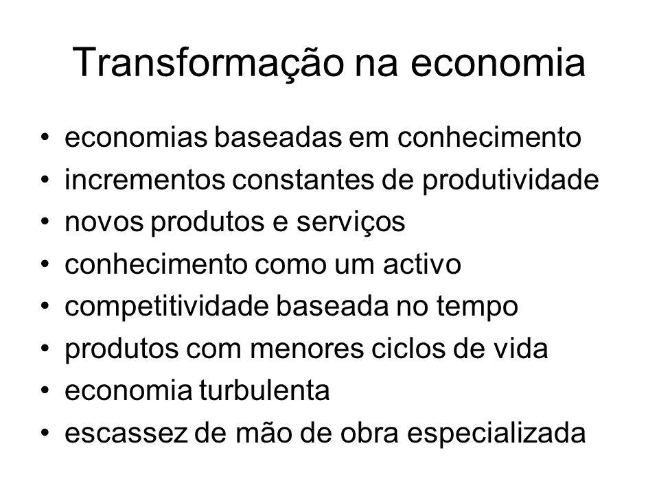 Transformação na economia economias baseadas em conhecimento incrementos constantes de produtividade novos produtos e serviços conhecimento como um ac