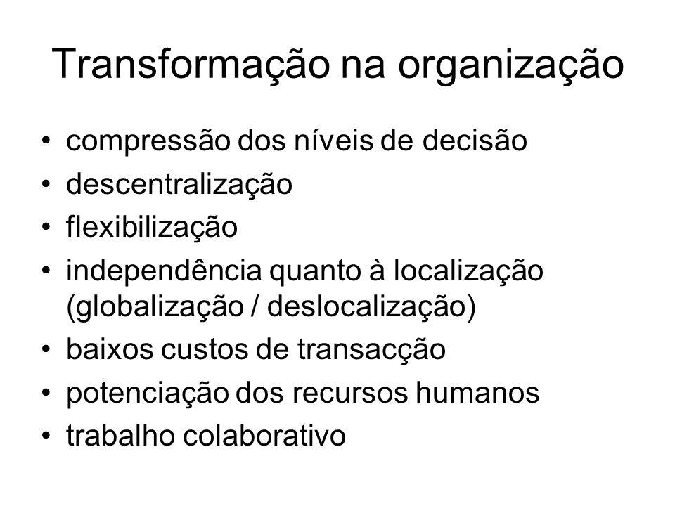 Transformação na organização compressão dos níveis de decisão descentralização flexibilização independência quanto à localização (globalização / deslo