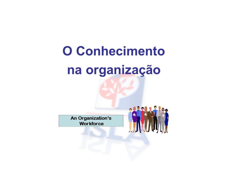 O Conhecimento na organização