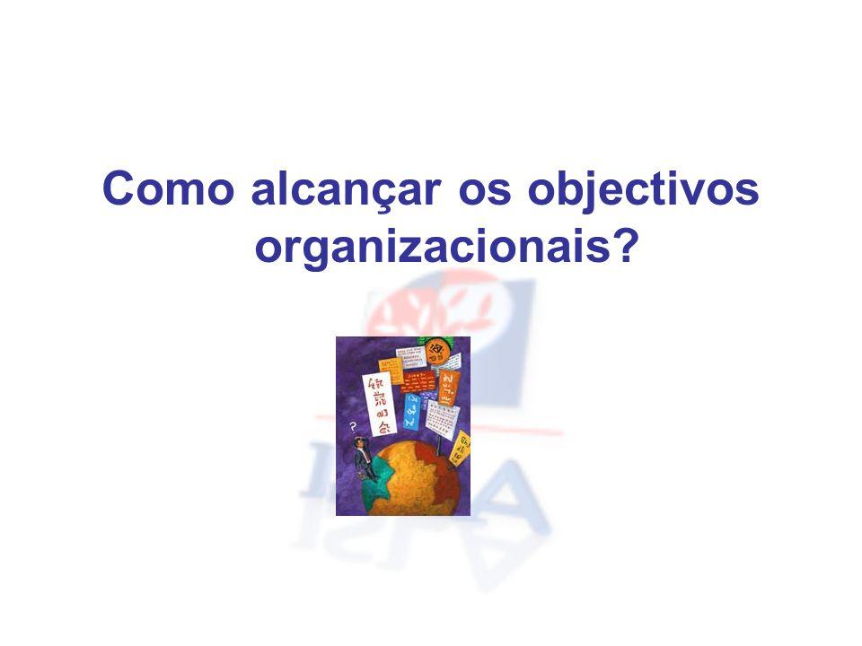Como alcançar os objectivos organizacionais?