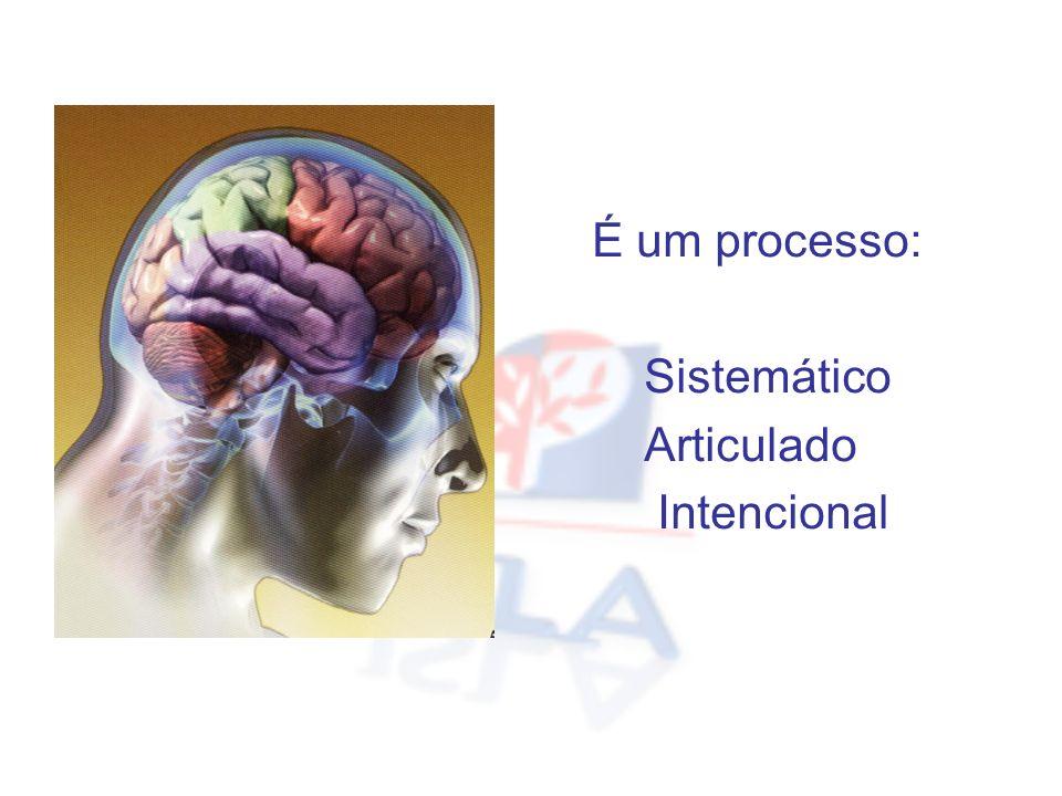 É um processo: Sistemático Articulado Intencional