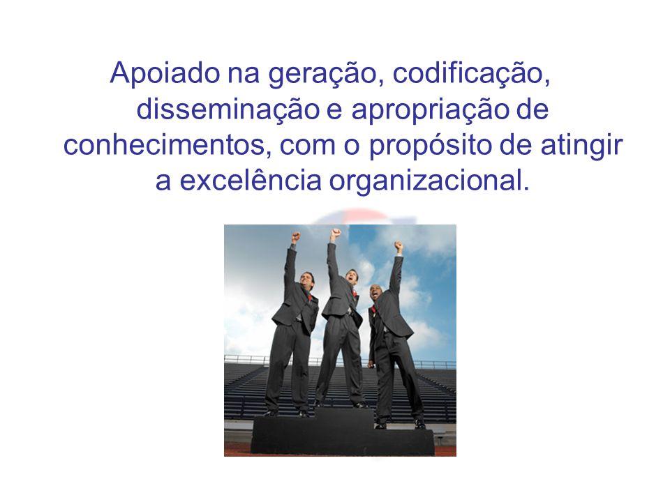 Apoiado na geração, codificação, disseminação e apropriação de conhecimentos, com o propósito de atingir a excelência organizacional.