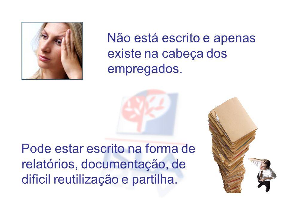 Não está escrito e apenas existe na cabeça dos empregados. Pode estar escrito na forma de relatórios, documentação, de dificil reutilização e partilha