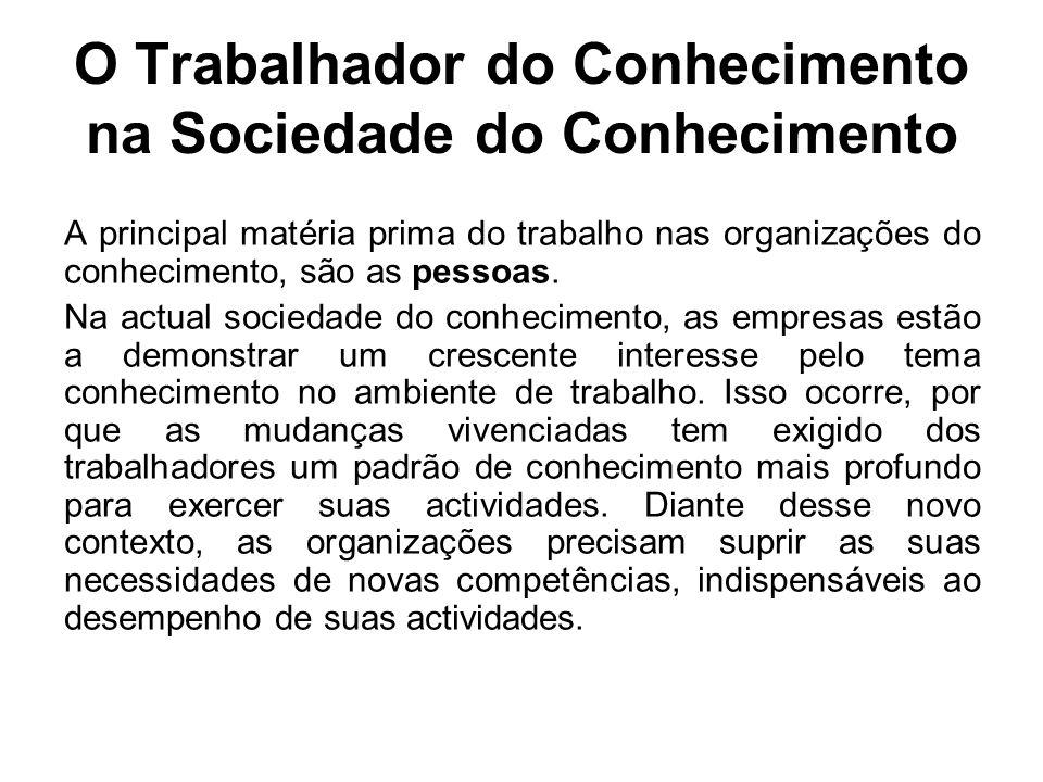 O Trabalhador do Conhecimento na Sociedade do Conhecimento Conceito: Profissional que faz a transferência de conhecimento nas organizações.