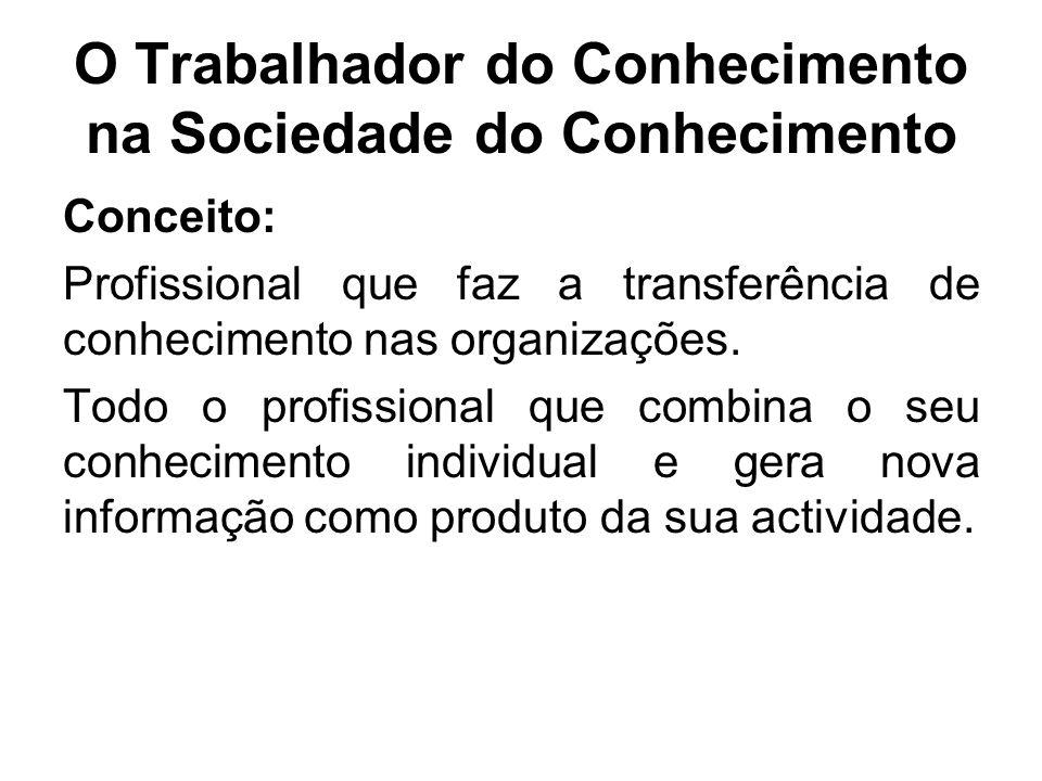 O Trabalhador do Conhecimento na Sociedade do Conhecimento Conceito: Profissional que faz a transferência de conhecimento nas organizações. Todo o pro
