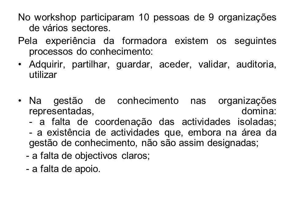No workshop participaram 10 pessoas de 9 organizações de vários sectores. Pela experiência da formadora existem os seguintes processos do conhecimento