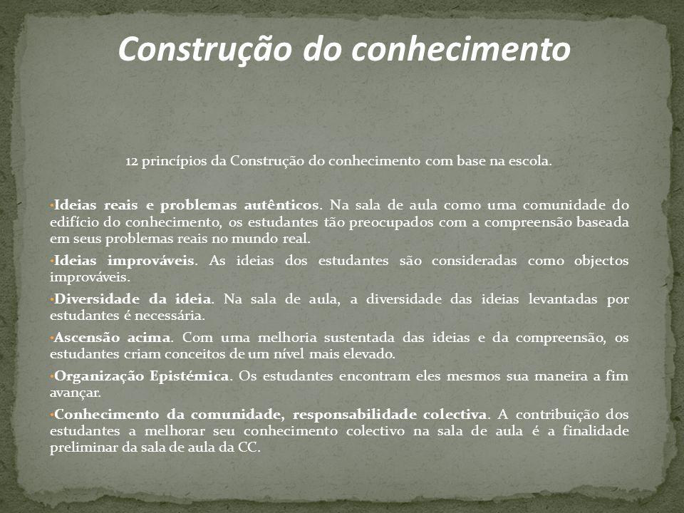 12 princípios da Construção do conhecimento com base na escola.