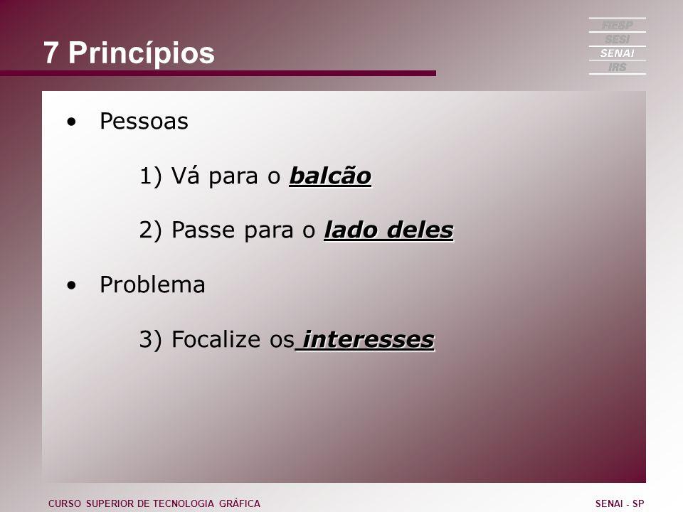 7 Princípios Pessoas balcão 1) Vá para o balcão lado deles 2) Passe para o lado deles Problema interesses 3) Focalize os interesses CURSO SUPERIOR DE