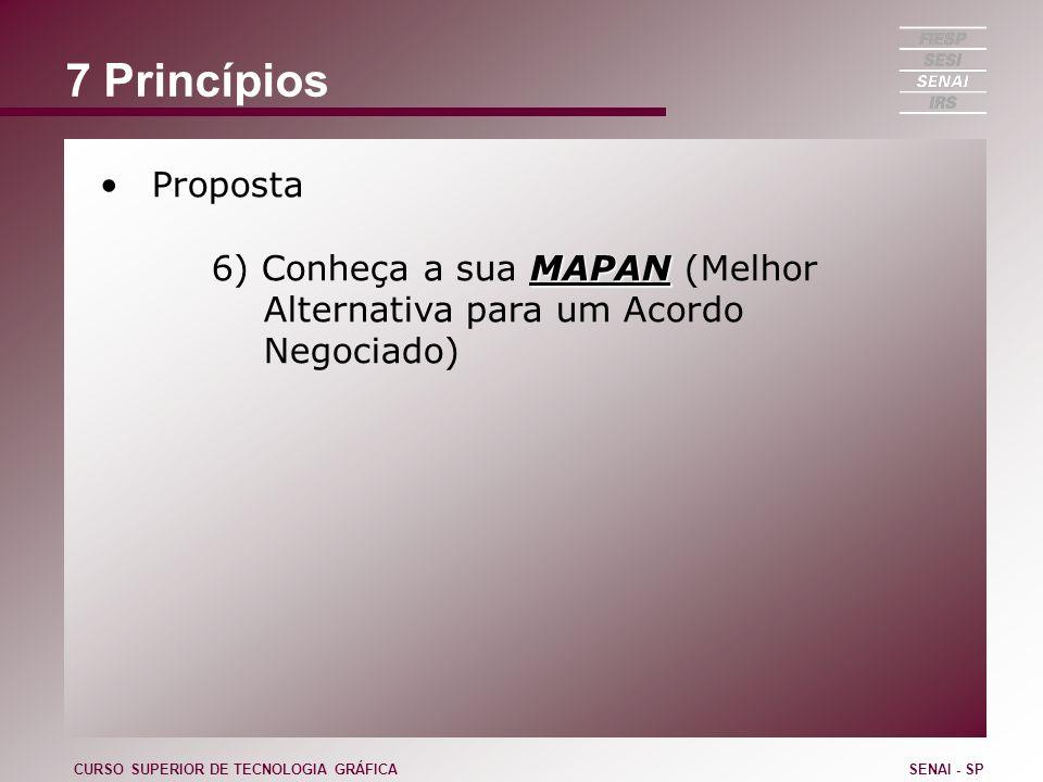 7 Princípios Proposta MAPAN 6) Conheça a sua MAPAN (Melhor Alternativa para um Acordo Negociado) CURSO SUPERIOR DE TECNOLOGIA GRÁFICASENAI - SP