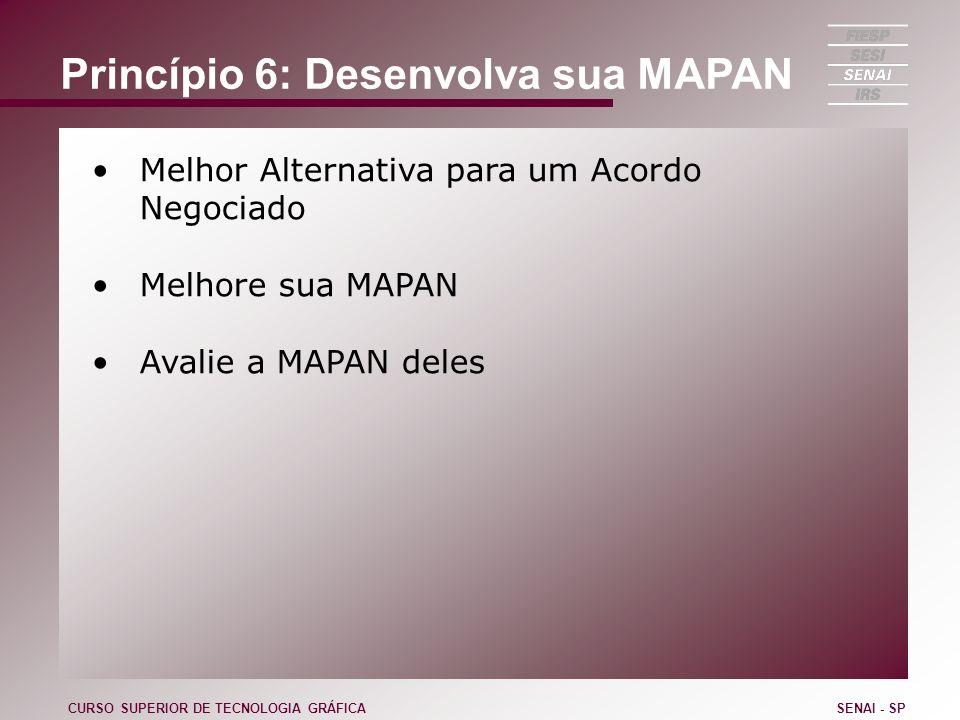 Princípio 6: Desenvolva sua MAPAN Melhor Alternativa para um Acordo Negociado Melhore sua MAPAN Avalie a MAPAN deles CURSO SUPERIOR DE TECNOLOGIA GRÁF