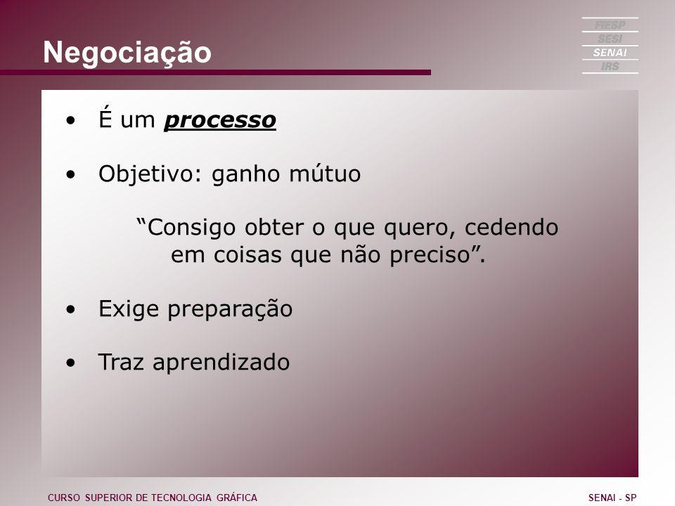Negociação processoÉ um processo Objetivo: ganho mútuo Consigo obter o que quero, cedendo em coisas que não preciso. Exige preparação Traz aprendizado