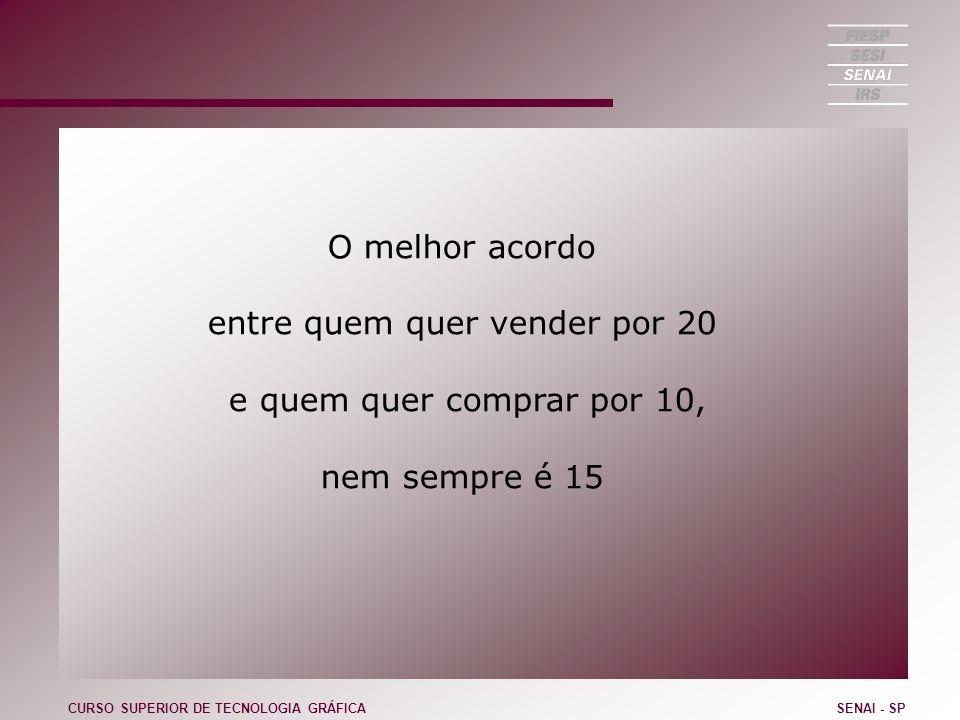 O melhor acordo entre quem quer vender por 20 e quem quer comprar por 10, nem sempre é 15 CURSO SUPERIOR DE TECNOLOGIA GRÁFICASENAI - SP