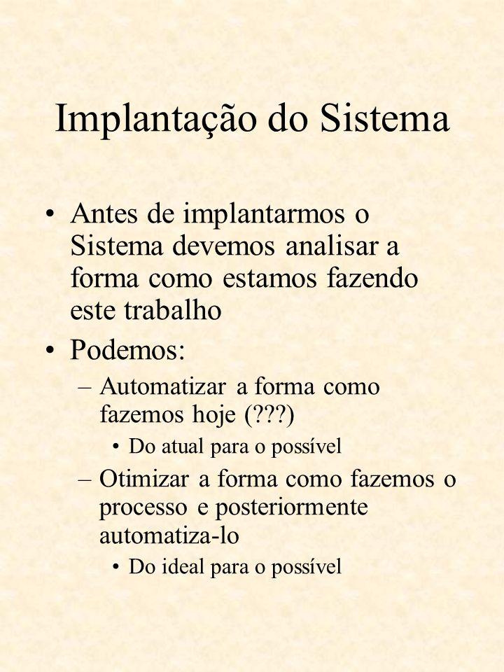 Implantação do Sistema Antes de implantarmos o Sistema devemos analisar a forma como estamos fazendo este trabalho Podemos: –Automatizar a forma como fazemos hoje (???) Do atual para o possível –Otimizar a forma como fazemos o processo e posteriormente automatiza-lo Do ideal para o possível