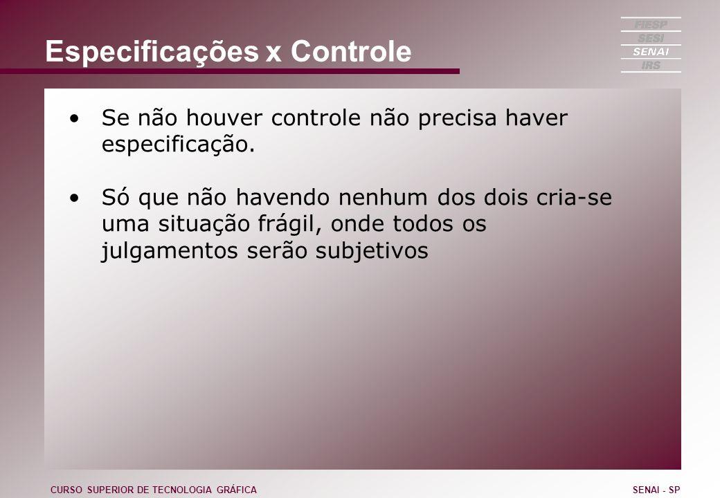 Especificações x Controle Se não houver controle não precisa haver especificação. Só que não havendo nenhum dos dois cria-se uma situação frágil, onde