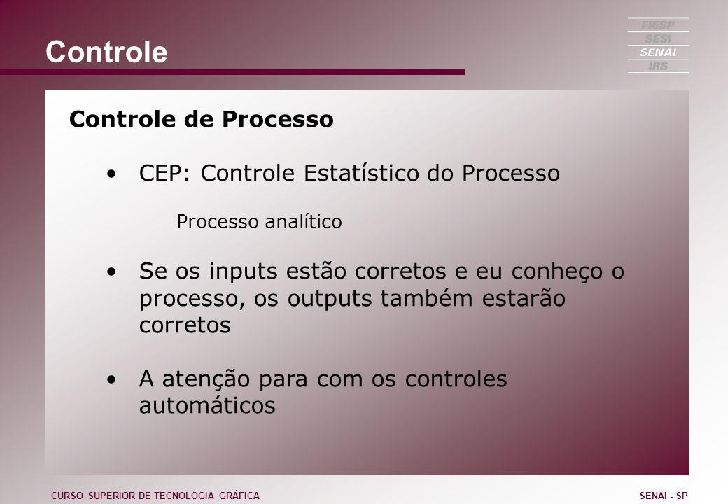 Controle Controle de Processo CEP: Controle Estatístico do Processo Processo analítico Se os inputs estão corretos e eu conheço o processo, os outputs