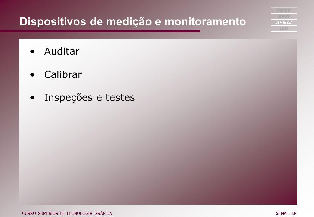 Dispositivos de medição e monitoramento Auditar Calibrar Inspeções e testes CURSO SUPERIOR DE TECNOLOGIA GRÁFICASENAI - SP