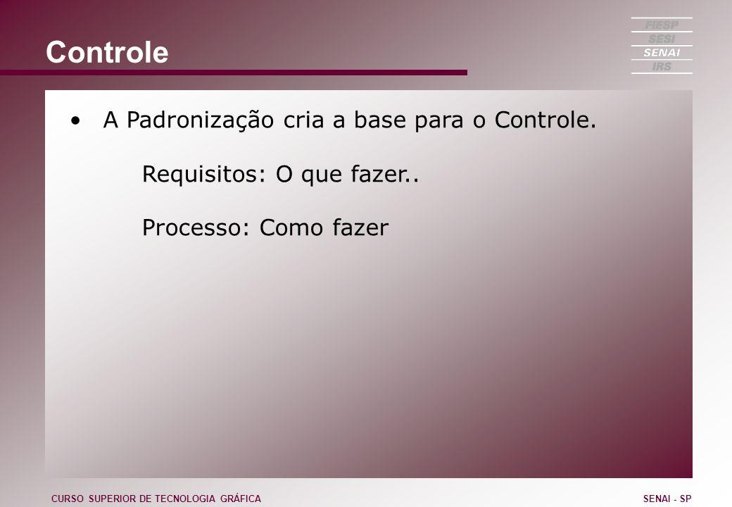 Controle A Padronização cria a base para o Controle. Requisitos: O que fazer.. Processo: Como fazer CURSO SUPERIOR DE TECNOLOGIA GRÁFICASENAI - SP