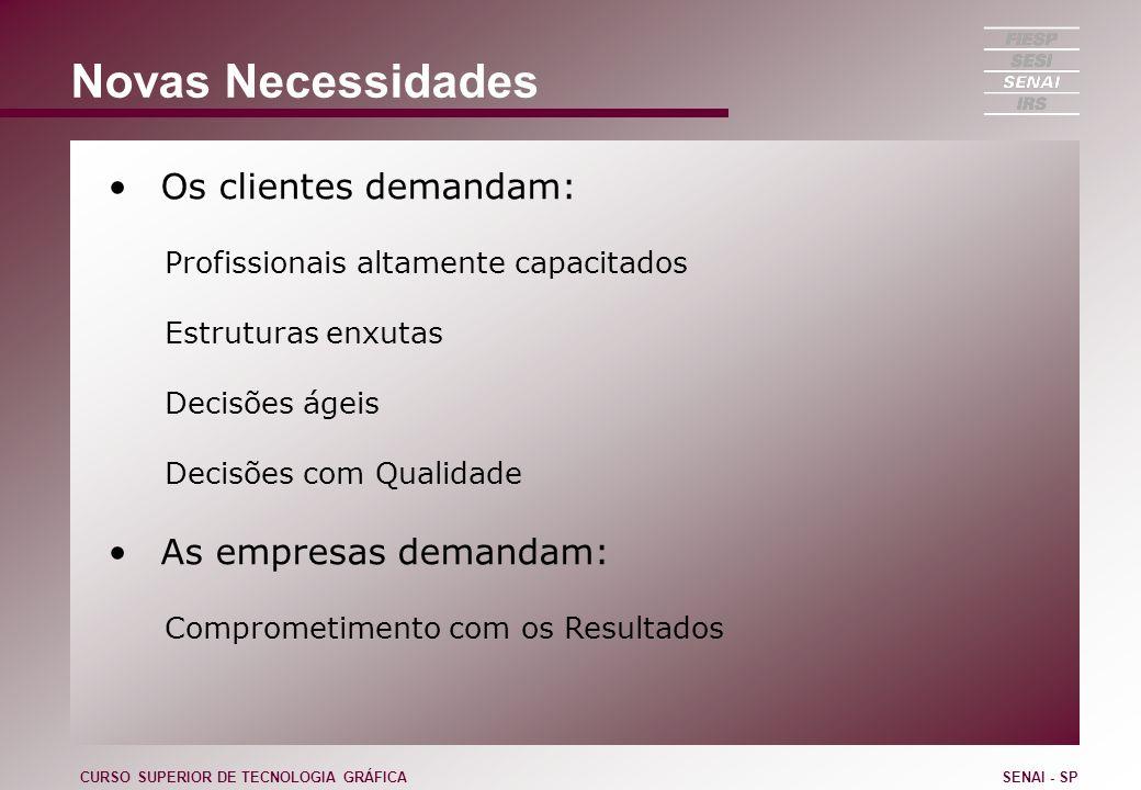 Novas Necessidades Os clientes demandam: Profissionais altamente capacitados Estruturas enxutas Decisões ágeis Decisões com Qualidade As empresas dema