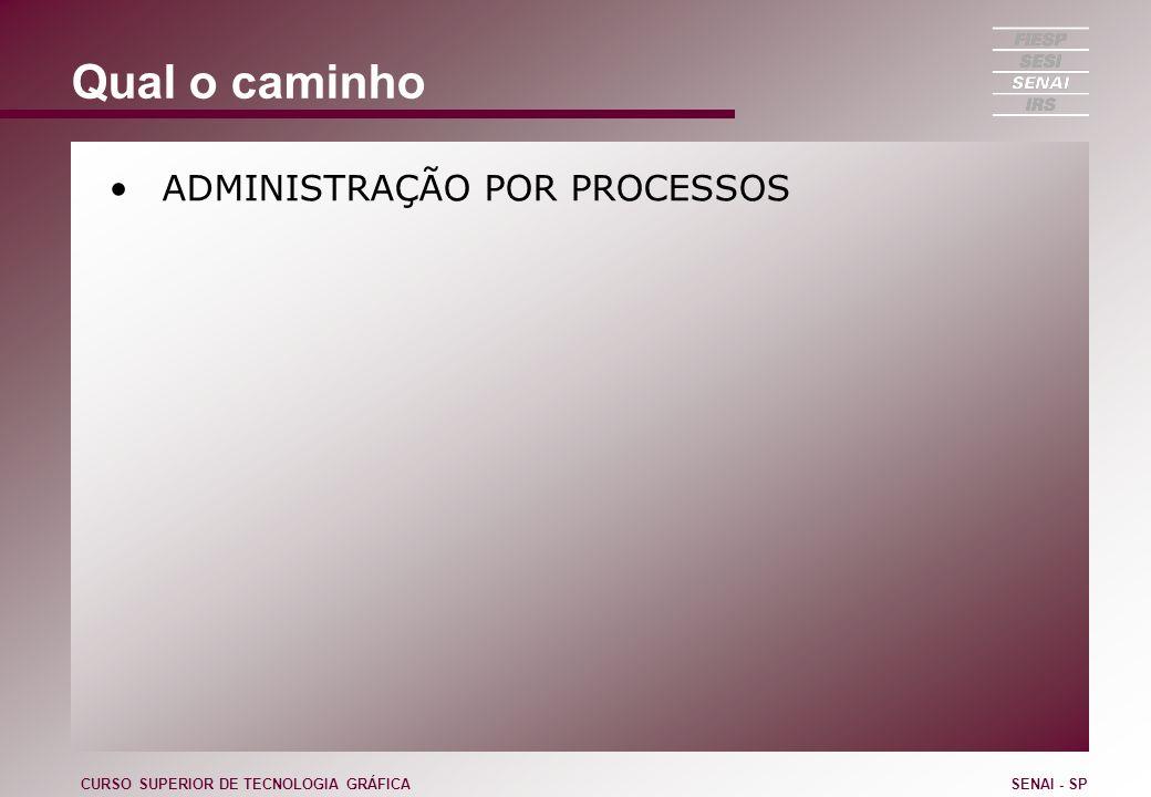 Qual o caminho ADMINISTRAÇÃO POR PROCESSOS CURSO SUPERIOR DE TECNOLOGIA GRÁFICASENAI - SP