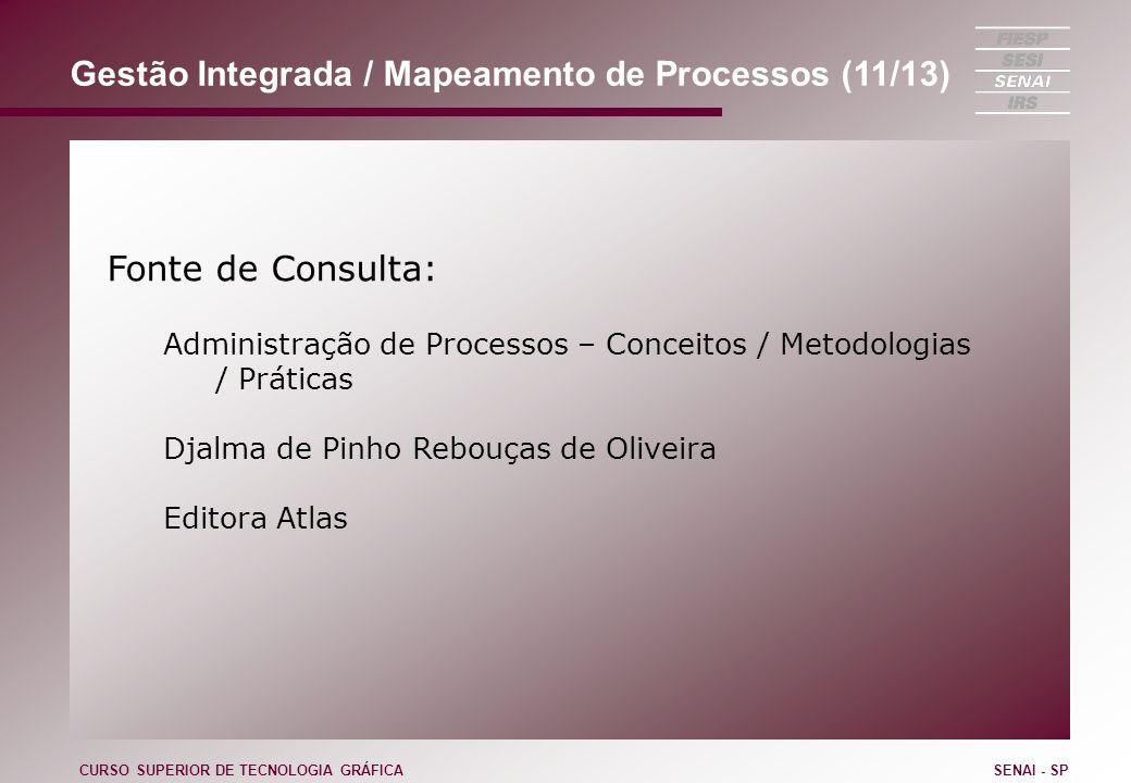 Gestão Integrada / Mapeamento de Processos (11/13) Fonte de Consulta: Administração de Processos – Conceitos / Metodologias / Práticas Djalma de Pinho