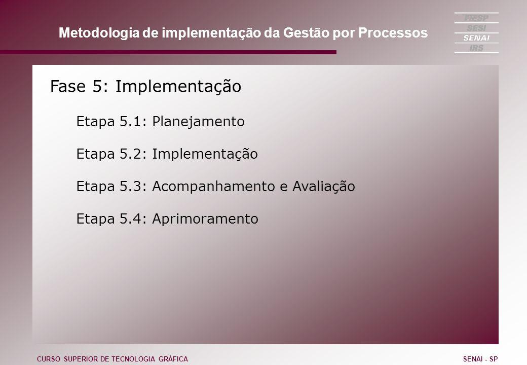 Fase 5: Implementação Etapa 5.1: Planejamento Etapa 5.2: Implementação Etapa 5.3: Acompanhamento e Avaliação Etapa 5.4: Aprimoramento CURSO SUPERIOR D