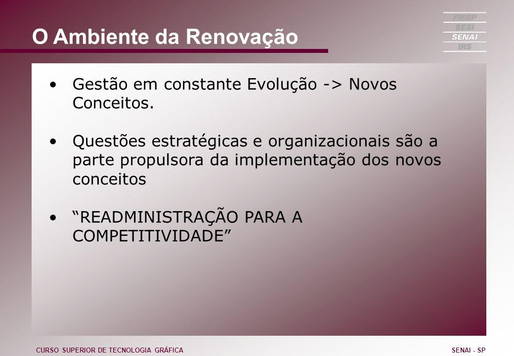 O Ambiente da Renovação Gestão em constante Evolução -> Novos Conceitos. Questões estratégicas e organizacionais são a parte propulsora da implementaç