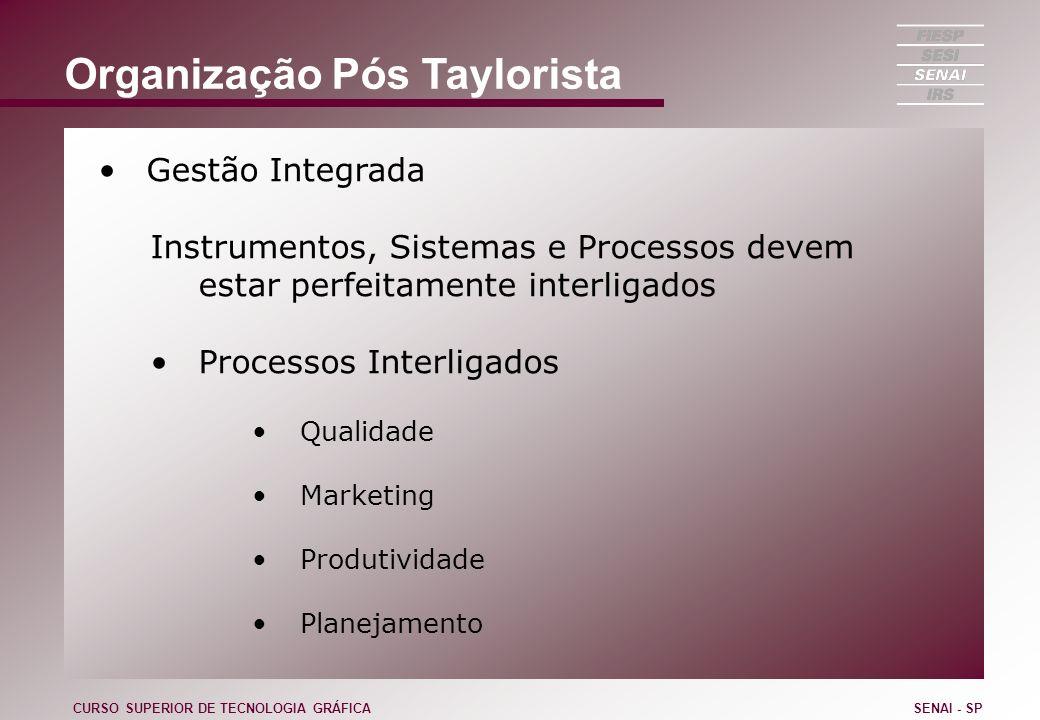 Organização Pós Taylorista Gestão Integrada Instrumentos, Sistemas e Processos devem estar perfeitamente interligados Processos Interligados Qualidade