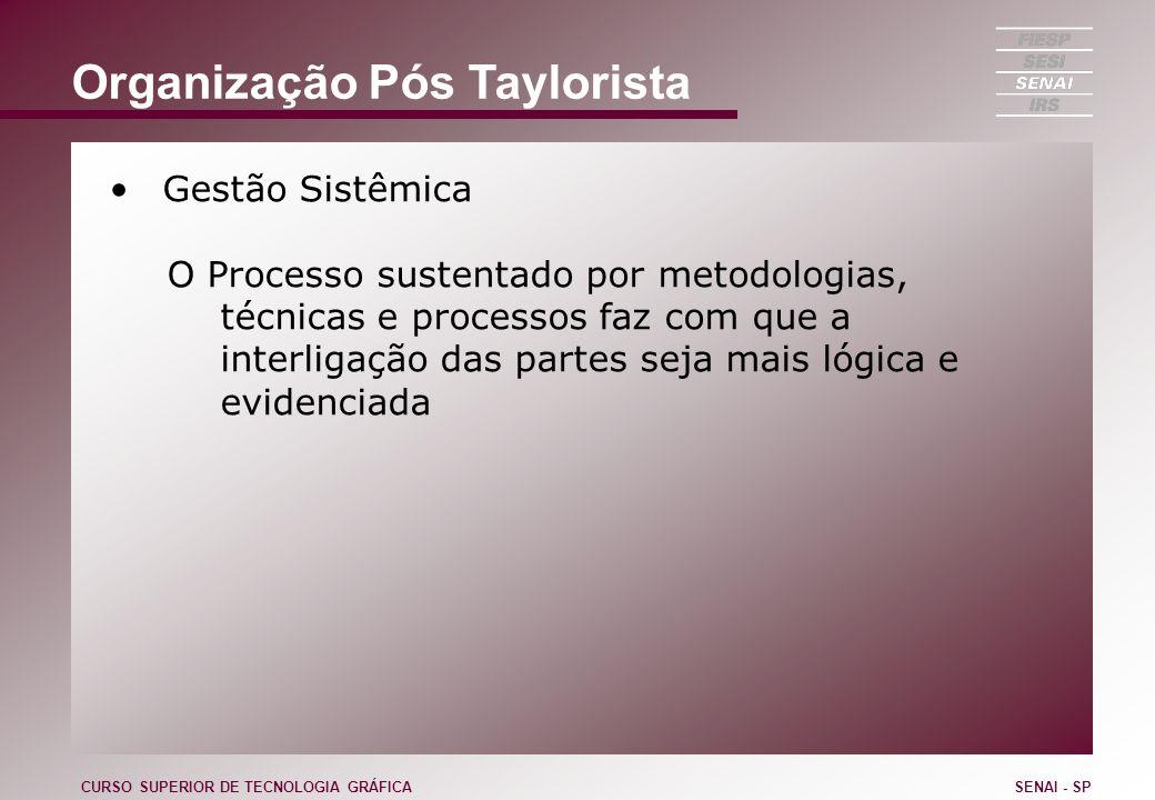 Organização Pós Taylorista Gestão Sistêmica O Processo sustentado por metodologias, técnicas e processos faz com que a interligação das partes seja ma