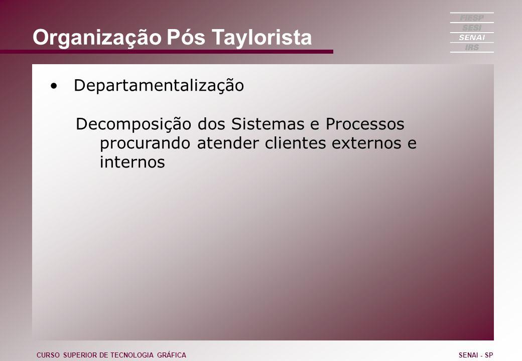 Organização Pós Taylorista Departamentalização Decomposição dos Sistemas e Processos procurando atender clientes externos e internos CURSO SUPERIOR DE