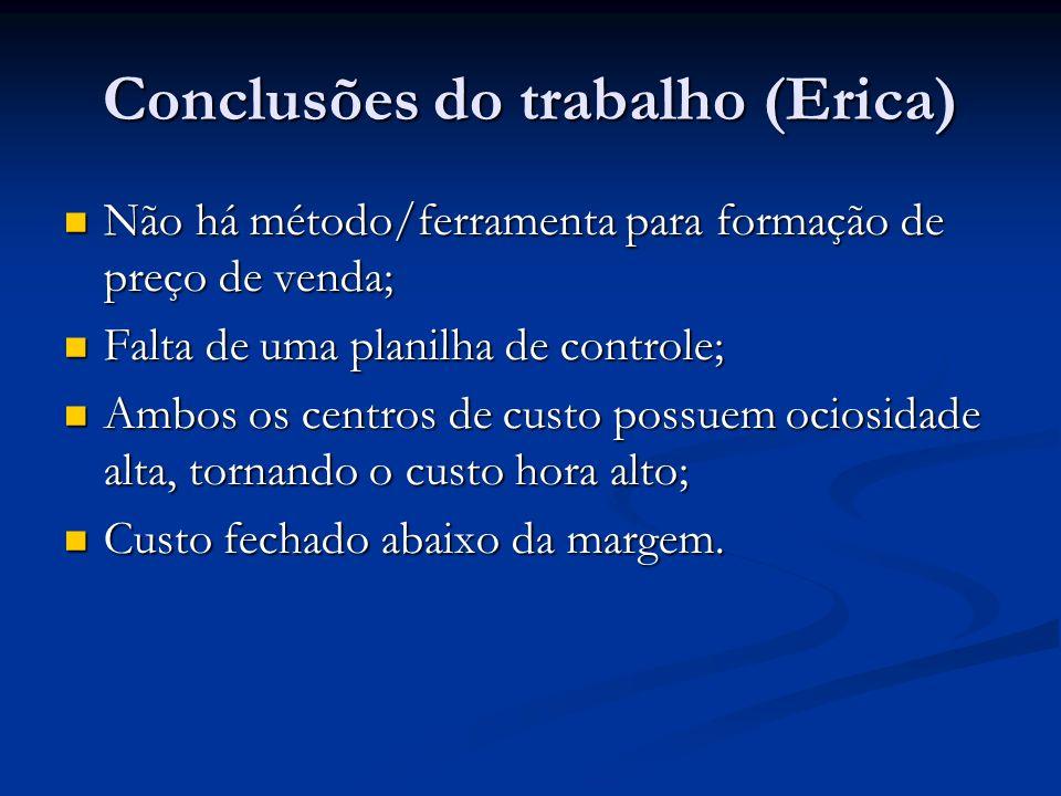 Conclusões do trabalho (Erica) Não há método/ferramenta para formação de preço de venda; Não há método/ferramenta para formação de preço de venda; Fal