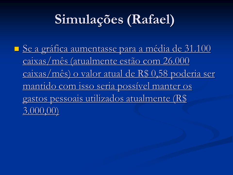 Simulações (Rafael) Se a gráfica aumentasse para a média de 31.100 caixas/mês (atualmente estão com 26.000 caixas/mês) o valor atual de R$ 0,58 poderi