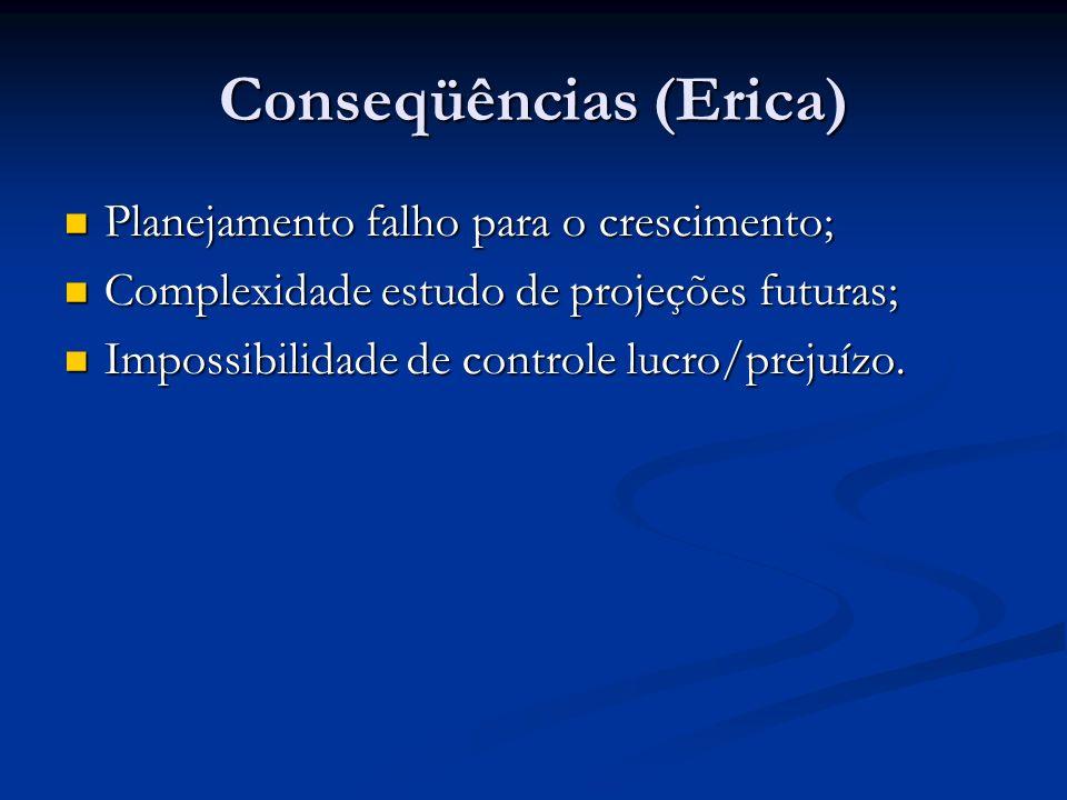 Conseqüências (Erica) Planejamento falho para o crescimento; Planejamento falho para o crescimento; Complexidade estudo de projeções futuras; Complexidade estudo de projeções futuras; Impossibilidade de controle lucro/prejuízo.
