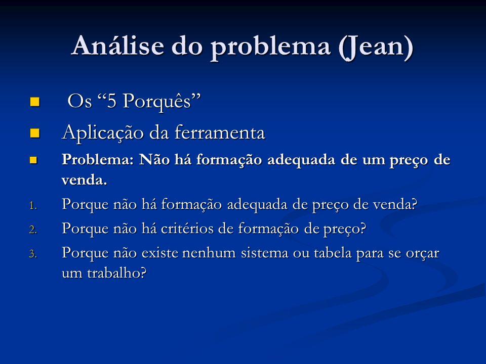 Análise do problema (Jean) Os 5 Porquês Os 5 Porquês Aplicação da ferramenta Aplicação da ferramenta Problema: Não há formação adequada de um preço de venda.
