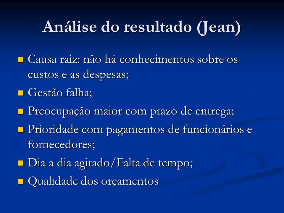 Análise do resultado (Jean) Causa raiz: não há conhecimentos sobre os custos e as despesas; Causa raiz: não há conhecimentos sobre os custos e as desp