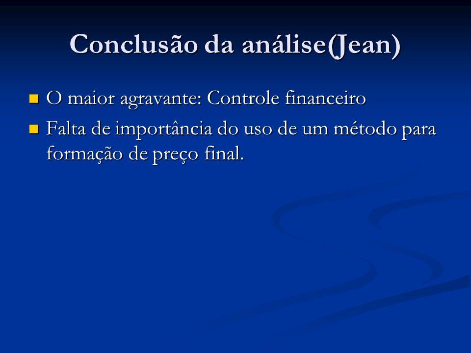 Conclusão da análise(Jean) O maior agravante: Controle financeiro O maior agravante: Controle financeiro Falta de importância do uso de um método para formação de preço final.